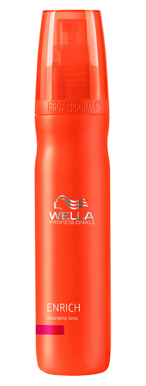 Wella Enrich Detangling Spray - Hajerősítő spray 150 ml